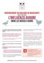 Message de M. le préfet de l'Eure relatif à la lutte contre l'influenza aviaire.